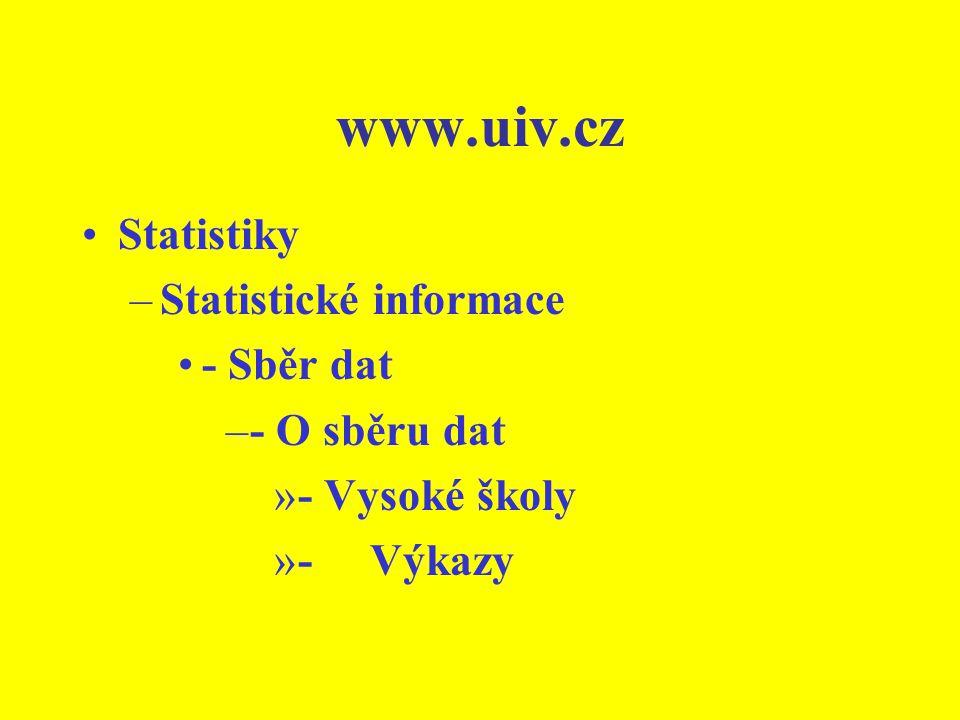Automatizace knihovny Počet databází vytvářených v knihovně Počet titulů zpřístupňovaných bází dat - z toho na CD ROM - zpřístupněno počítačovou sítí
