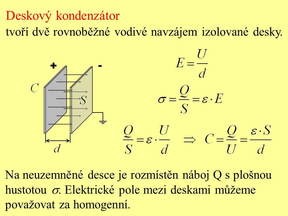 Deskový kondenzátor tvoří dvě rovnoběžné vodivé navzájem izolované desky. Na neuzemněné desce je rozmístěn náboj Q s plošnou hustotou . Elektrické po