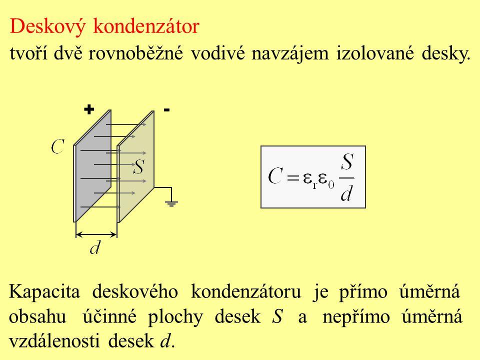 Kapacita deskového kondenzátoru je přímo úměrná obsahu účinné plochy desek S a nepřímo úměrná vzdálenosti desek d. + - Deskový kondenzátor tvoří dvě r