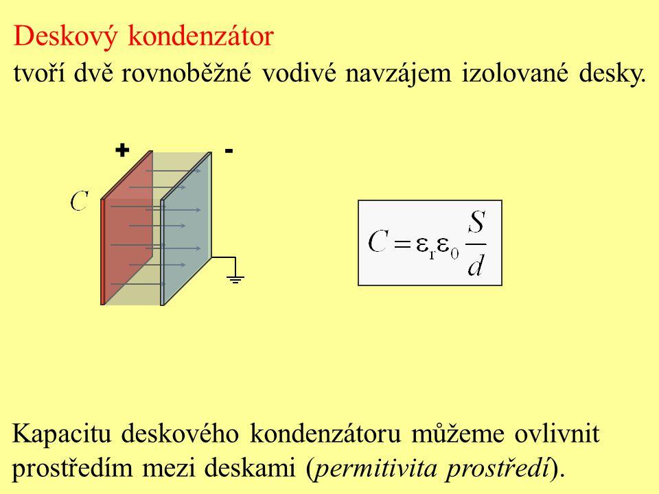 Kapacitu deskového kondenzátoru můžeme ovlivnit prostředím mezi deskami (permitivita prostředí). + - Deskový kondenzátor tvoří dvě rovnoběžné vodivé n