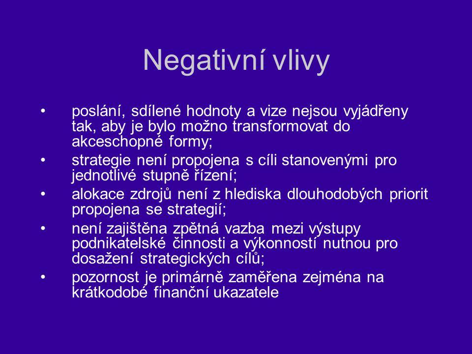 Negativní vlivy poslání, sdílené hodnoty a vize nejsou vyjádřeny tak, aby je bylo možno transformovat do akceschopné formy; strategie není propojena s