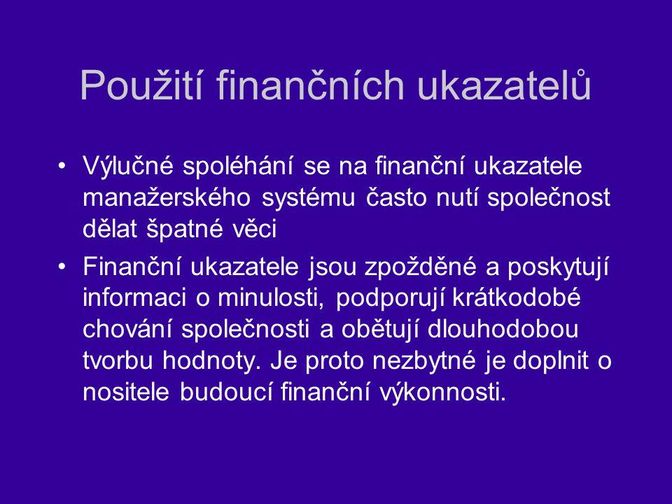 Použití finančních ukazatelů Výlučné spoléhání se na finanční ukazatele manažerského systému často nutí společnost dělat špatné věci Finanční ukazatel