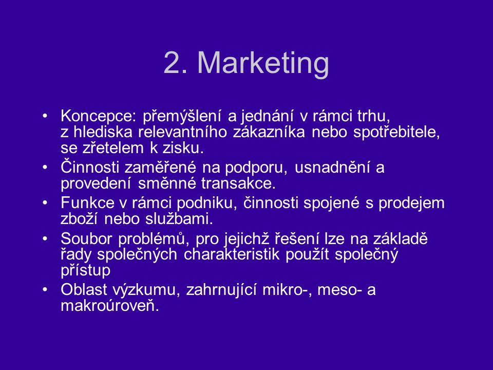 2. Marketing Koncepce: přemýšlení a jednání v rámci trhu, z hlediska relevantního zákazníka nebo spotřebitele, se zřetelem k zisku. Činnosti zaměřené