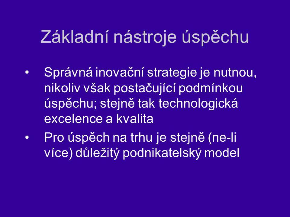 Základní nástroje úspěchu Správná inovační strategie je nutnou, nikoliv však postačující podmínkou úspěchu; stejně tak technologická excelence a kvali
