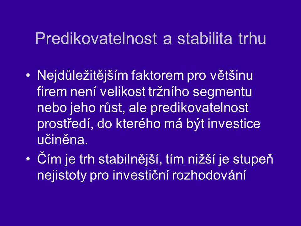 Predikovatelnost a stabilita trhu Nejdůležitějším faktorem pro většinu firem není velikost tržního segmentu nebo jeho růst, ale predikovatelnost prost
