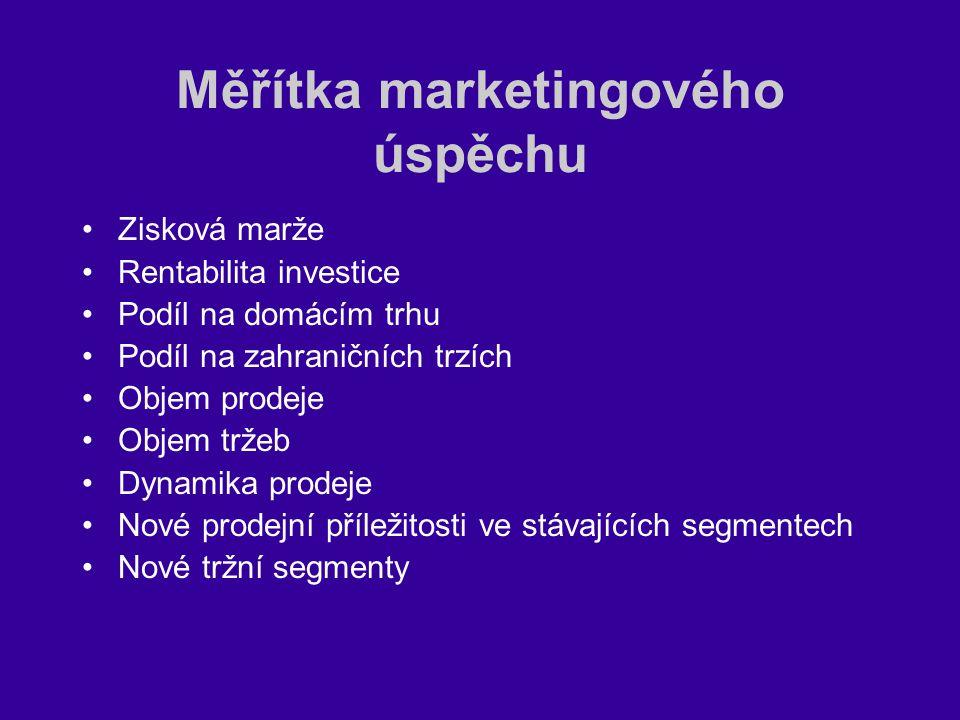 Měřítka marketingového úspěchu Zisková marže Rentabilita investice Podíl na domácím trhu Podíl na zahraničních trzích Objem prodeje Objem tržeb Dynami