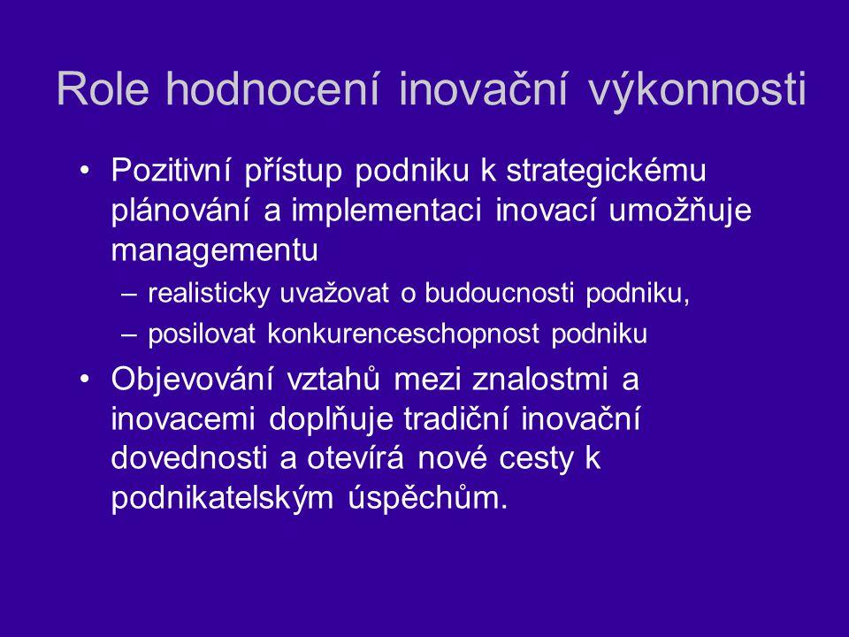 Role hodnocení inovační výkonnosti Pozitivní přístup podniku k strategickému plánování a implementaci inovací umožňuje managementu –realisticky uvažov