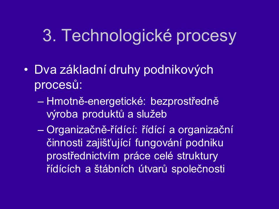 3. Technologické procesy Dva základní druhy podnikových procesů: –Hmotně-energetické: bezprostředně výroba produktů a služeb –Organizačně-řídící: řídí