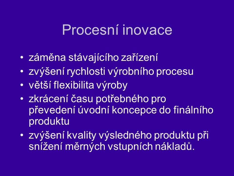 Procesní inovace záměna stávajícího zařízení zvýšení rychlosti výrobního procesu větší flexibilita výroby zkrácení času potřebného pro převedení úvodn