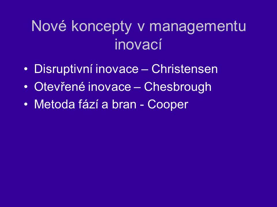 Nové koncepty v managementu inovací Disruptivní inovace – Christensen Otevřené inovace – Chesbrough Metoda fází a bran - Cooper