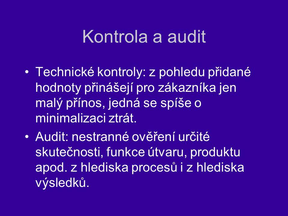 Kontrola a audit Technické kontroly: z pohledu přidané hodnoty přinášejí pro zákazníka jen malý přínos, jedná se spíše o minimalizaci ztrát. Audit: ne