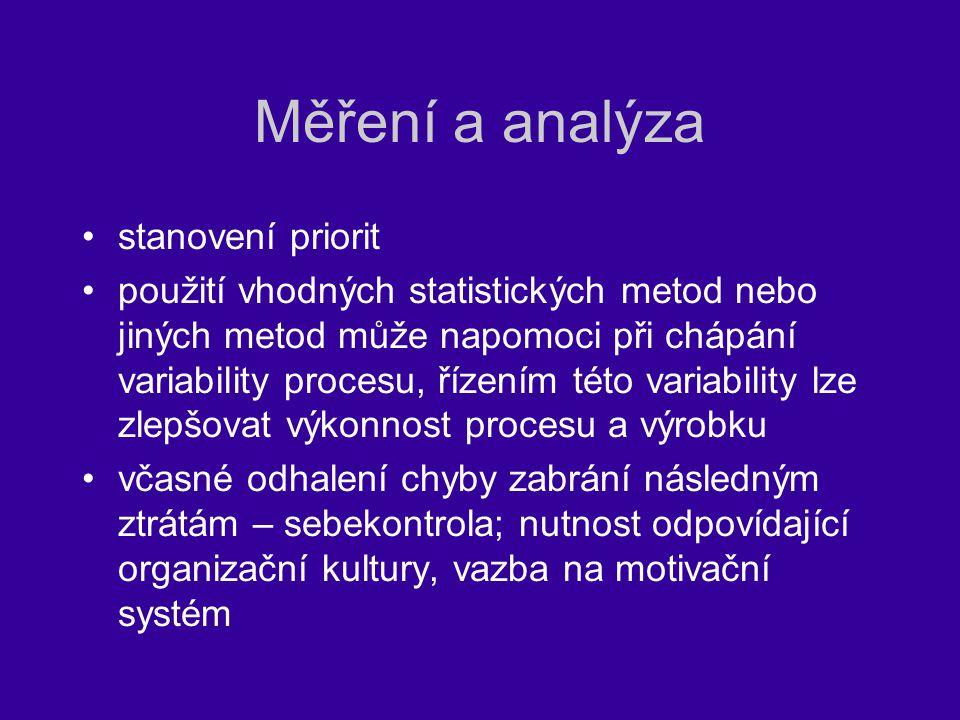 Měření a analýza stanovení priorit použití vhodných statistických metod nebo jiných metod může napomoci při chápání variability procesu, řízením této