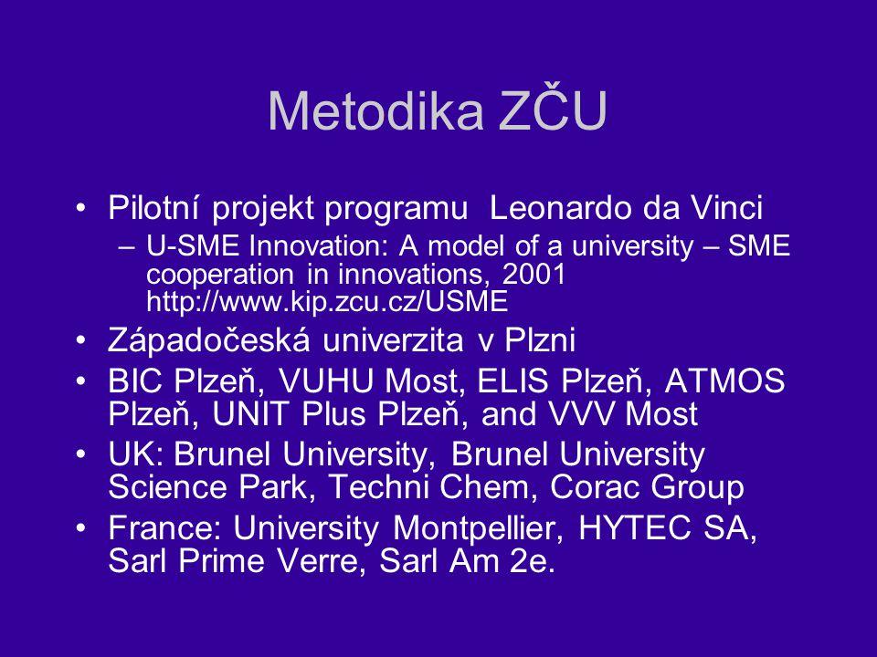 Metodika ZČU Pilotní projekt programu Leonardo da Vinci –U-SME Innovation: A model of a university – SME cooperation in innovations, 2001 http://www.k