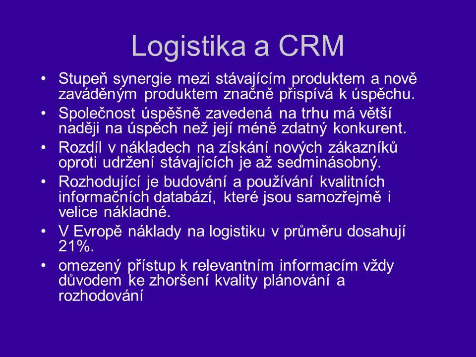 Logistika a CRM Stupeň synergie mezi stávajícím produktem a nově zaváděným produktem značně přispívá k úspěchu. Společnost úspěšně zavedená na trhu má