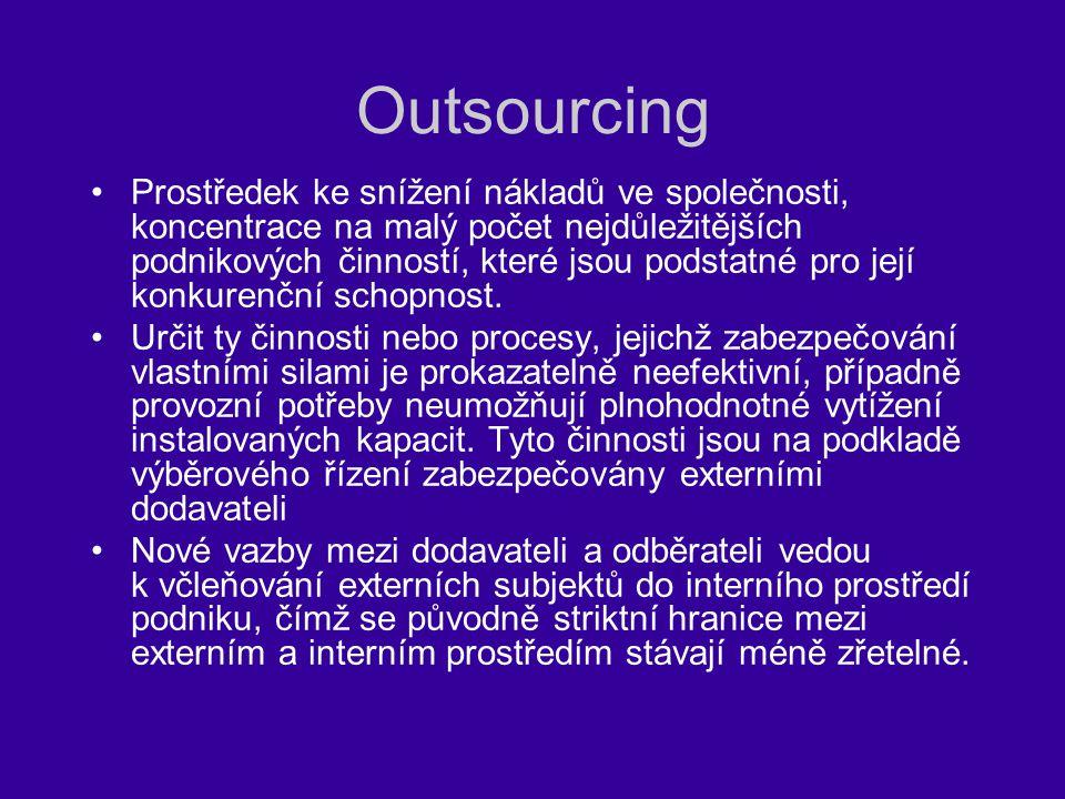 Outsourcing Prostředek ke snížení nákladů ve společnosti, koncentrace na malý počet nejdůležitějších podnikových činností, které jsou podstatné pro je
