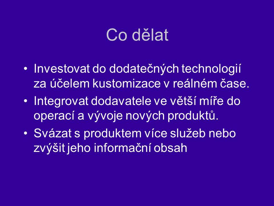 Co dělat Investovat do dodatečných technologií za účelem kustomizace v reálném čase. Integrovat dodavatele ve větší míře do operací a vývoje nových pr