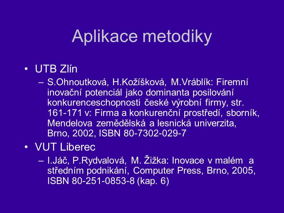 Aplikace metodiky UTB Zlín –S.Ohnoutková, H.Kožíšková, M.Vráblík: Firemní inovační potenciál jako dominanta posilování konkurenceschopnosti české výro