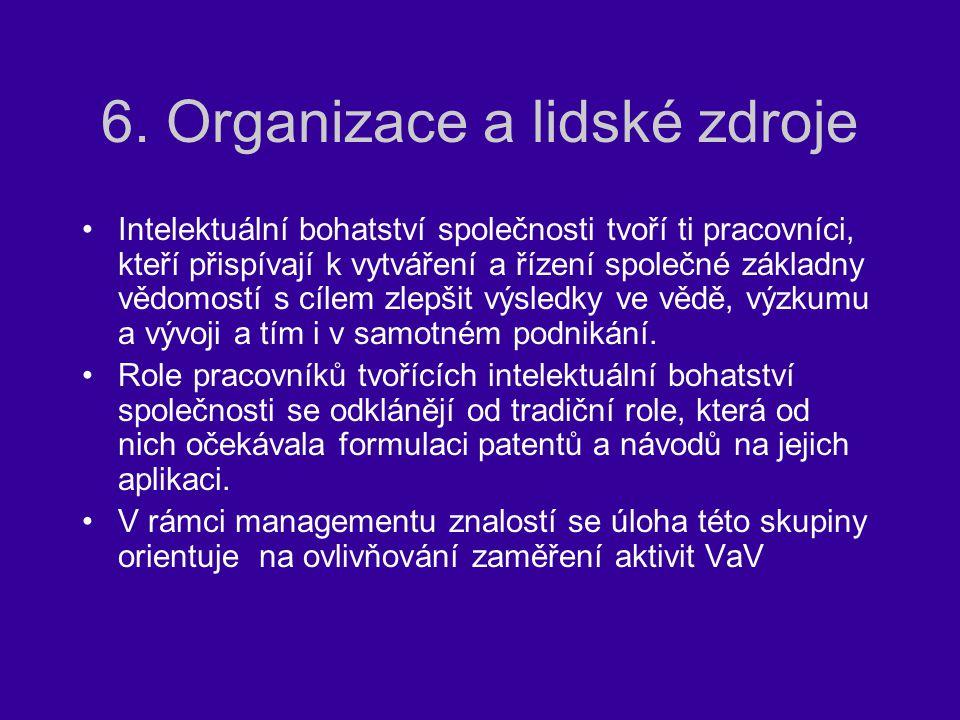 6. Organizace a lidské zdroje Intelektuální bohatství společnosti tvoří ti pracovníci, kteří přispívají k vytváření a řízení společné základny vědomos