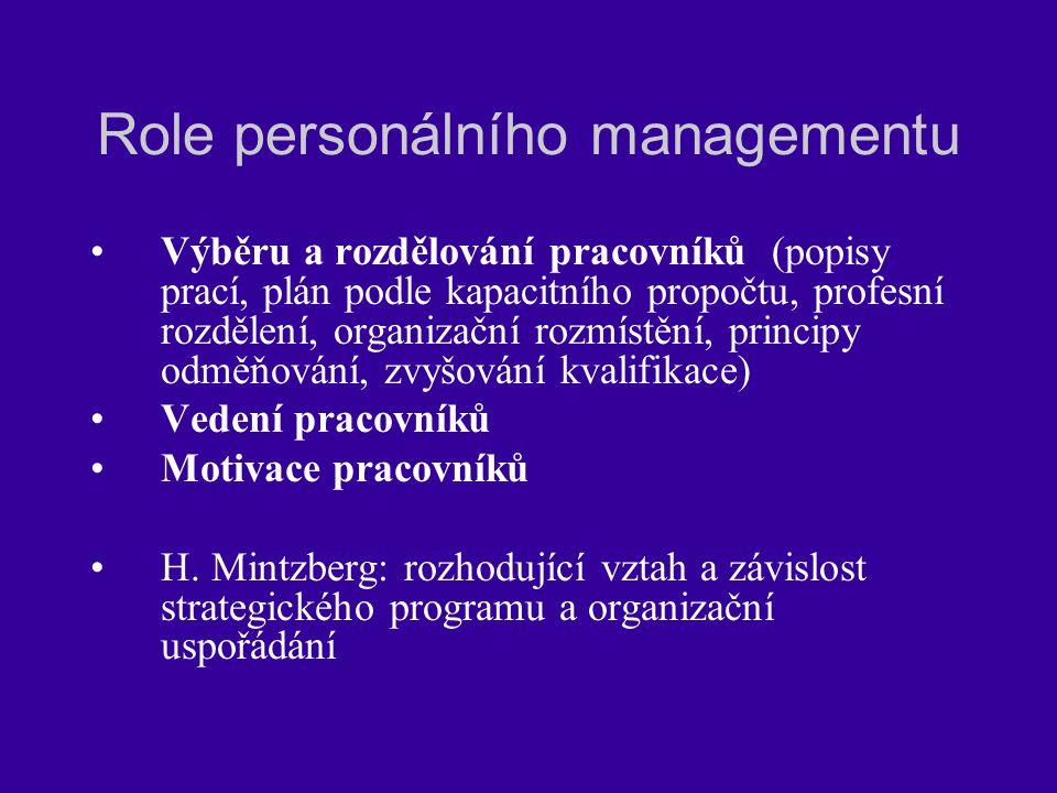 Role personálního managementu Výběru a rozdělování pracovníků (popisy prací, plán podle kapacitního propočtu, profesní rozdělení, organizační rozmístě