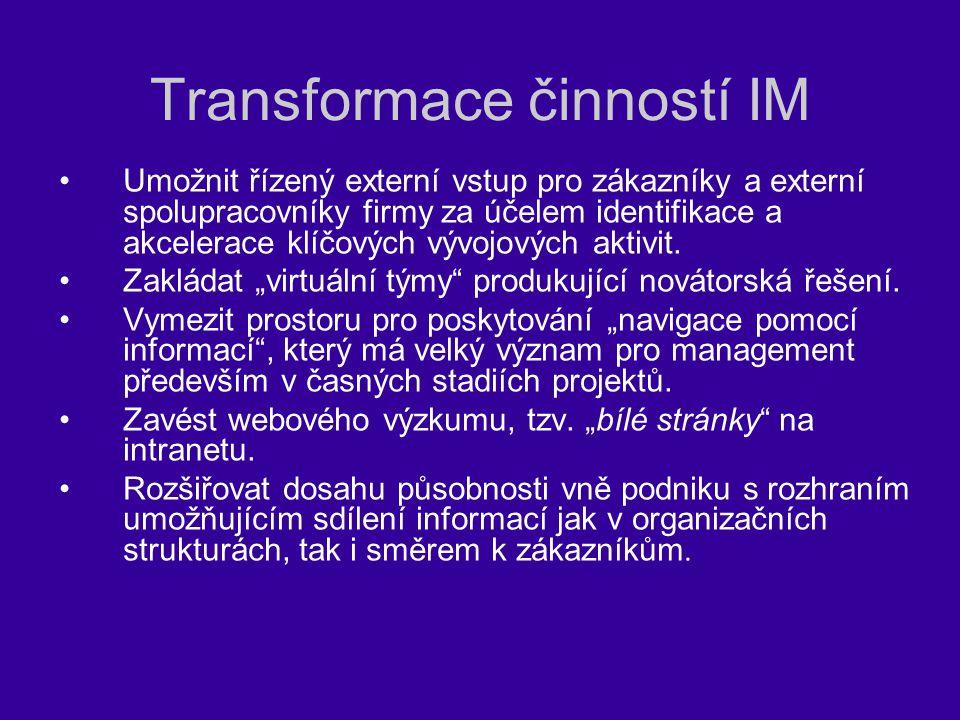 Transformace činností IM Umožnit řízený externí vstup pro zákazníky a externí spolupracovníky firmy za účelem identifikace a akcelerace klíčových vývo
