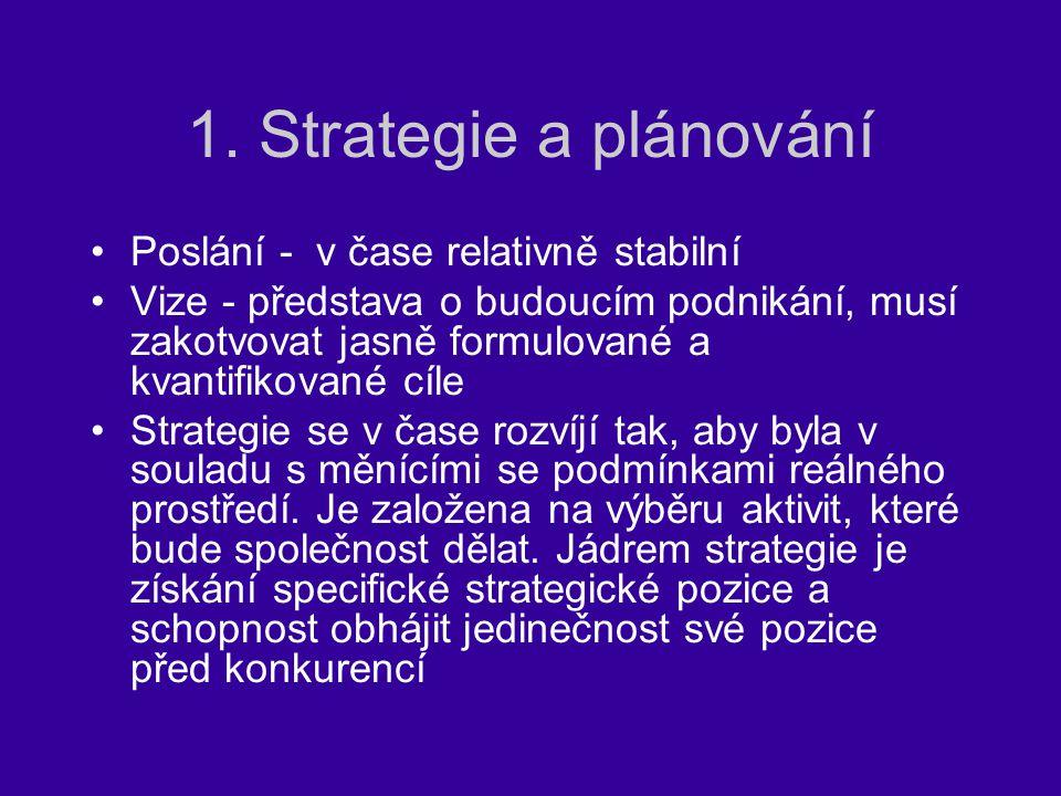 1. Strategie a plánování Poslání - v čase relativně stabilní Vize - představa o budoucím podnikání, musí zakotvovat jasně formulované a kvantifikované