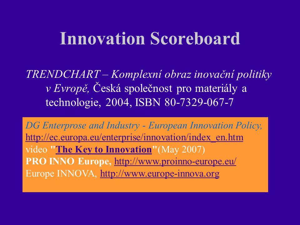 Innovation Scoreboard TRENDCHART – Komplexní obraz inovační politiky v Evropě, Česká společnost pro materiály a technologie, 2004, ISBN 80-7329-067-7