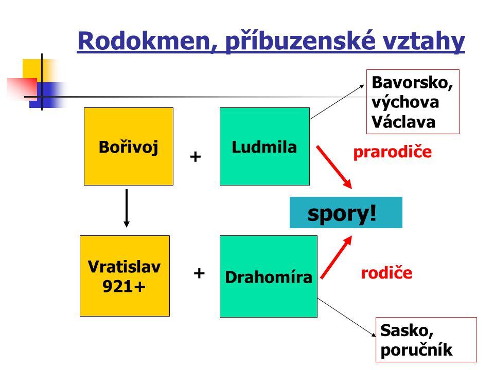 Rodokmen, příbuzenské vztahy BořivojLudmila Vratislav 921+ Drahomíra + + prarodiče rodiče spory! Bavorsko, výchova Václava Sasko, poručník