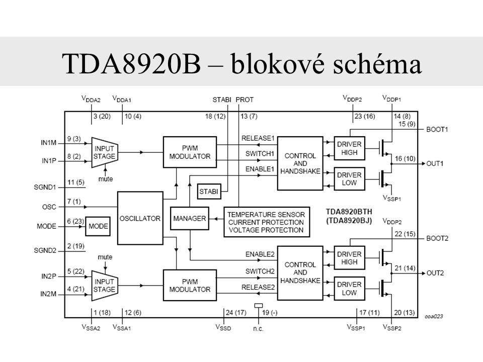 TDA8920B Dvoukanalový audio zesilovač třídy D Vstupní diferenciální zesilovač, PWM modulátor, výkonové prvky Napájení až ±30V Maximální výstupní proud: 8A
