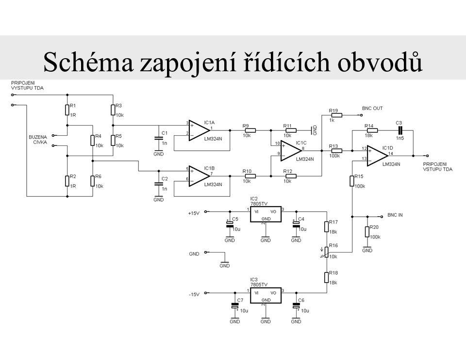 Oscilogram – odporová zátěž Odpor 5Ω, výstupní proud 0,5A, 2ms/dílek