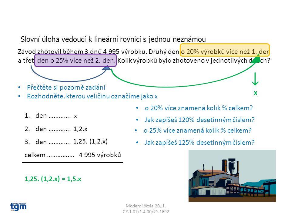 Moderní škola 2011, CZ.1.07/1.4.00/21.1692 Závod zhotovil během 3 dnů 4 995 výrobků.