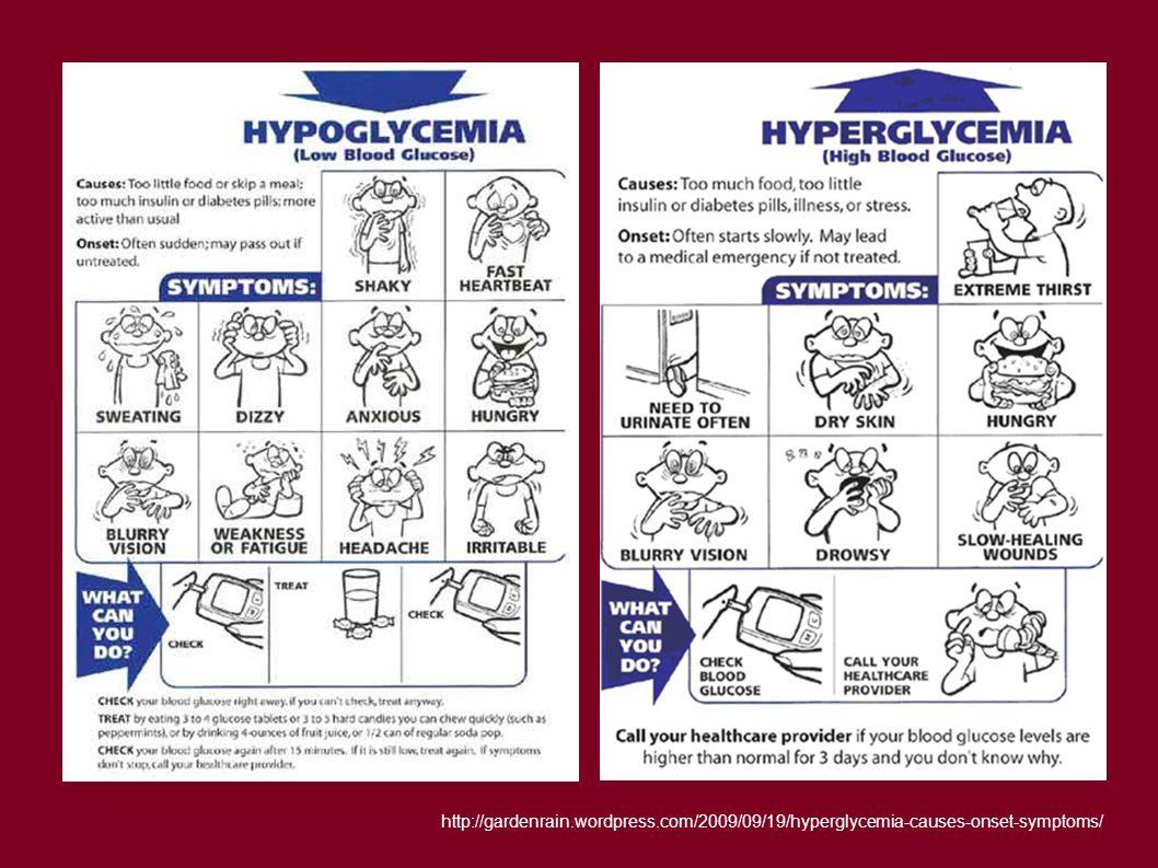 http://gardenrain.wordpress.com/2009/09/19/hyperglycemia-causes-onset-symptoms/