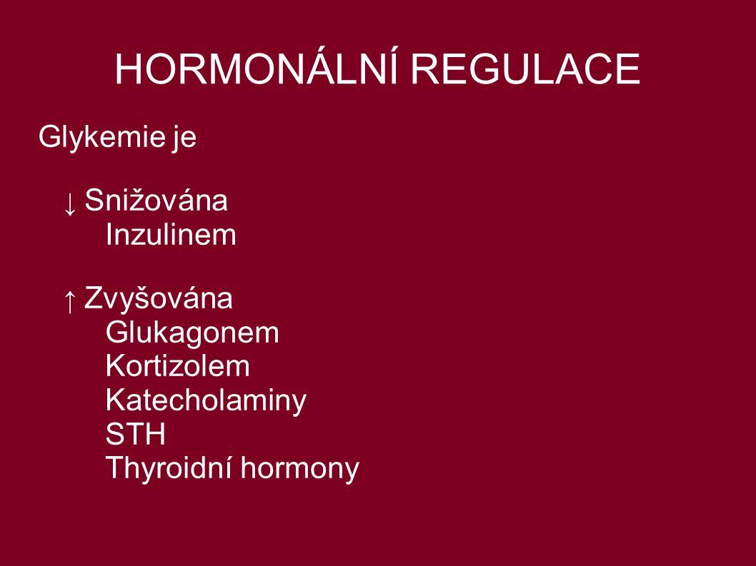 HORMONÁLNÍ REGULACE Glykemie je ↓ Snižována Inzulinem ↑ Zvyšována Glukagonem Kortizolem Katecholaminy STH Thyroidní hormony