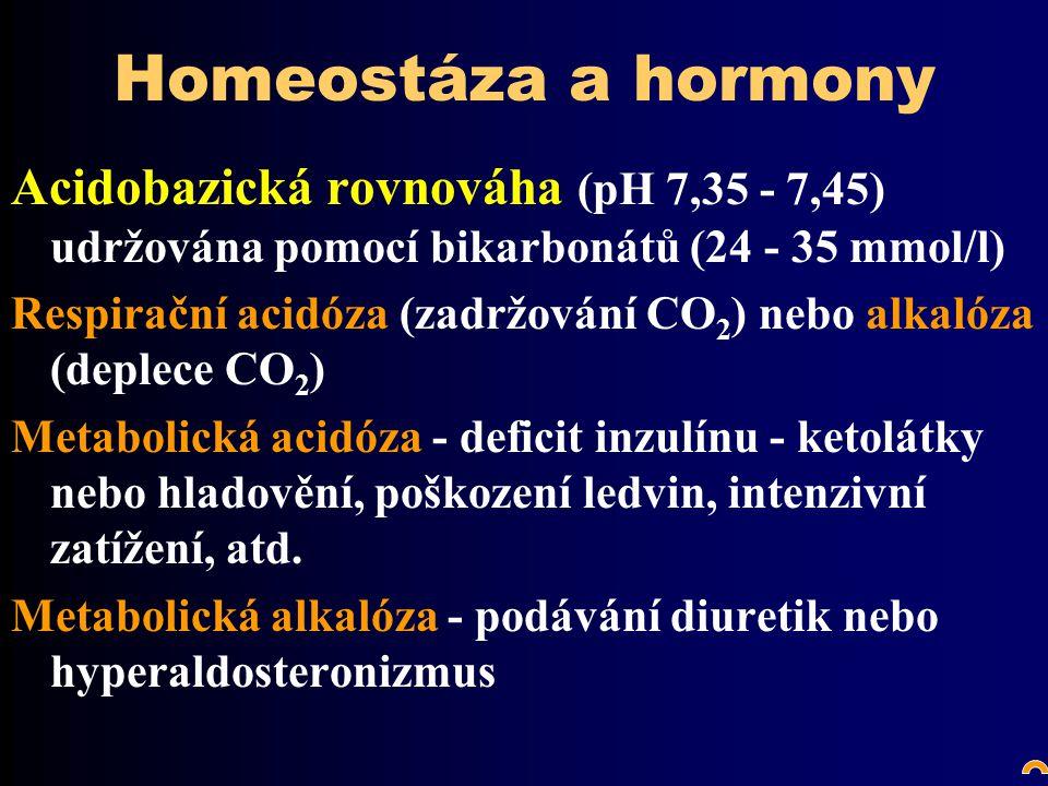 Homeostáza a hormony Acidobazická rovnováha (pH 7,35 - 7,45) udržována pomocí bikarbonátů (24 - 35 mmol/l) Respirační acidóza (zadržování CO 2 ) nebo alkalóza (deplece CO 2 ) Metabolická acidóza - deficit inzulínu - ketolátky nebo hladovění, poškození ledvin, intenzivní zatížení, atd.