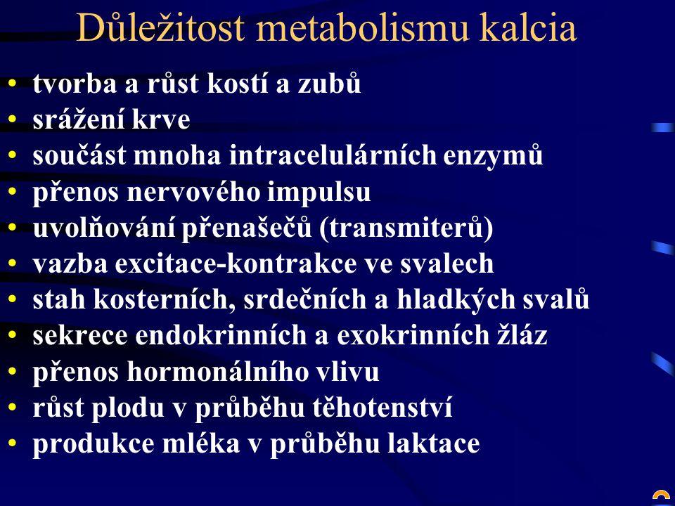 Důležitost metabolismu kalcia tvorba a růst kostí a zubů srážení krve součást mnoha intracelulárních enzymů přenos nervového impulsu uvolňování přenašečů (transmiterů) vazba excitace-kontrakce ve svalech stah kosterních, srdečních a hladkých svalů sekrece endokrinních a exokrinních žláz přenos hormonálního vlivu růst plodu v průběhu těhotenství produkce mléka v průběhu laktace