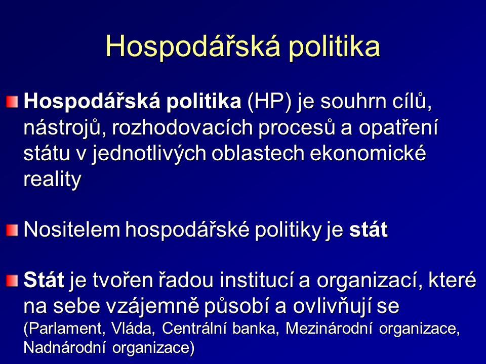 Hospodářská politika (HP) je souhrn cílů, nástrojů, rozhodovacích procesů a opatření státu v jednotlivých oblastech ekonomické reality Nositelem hospodářské politiky je stát Stát je tvořen řadou institucí a organizací, které na sebe vzájemně působí a ovlivňují se (Parlament, Vláda, Centrální banka, Mezinárodní organizace, Nadnárodní organizace)