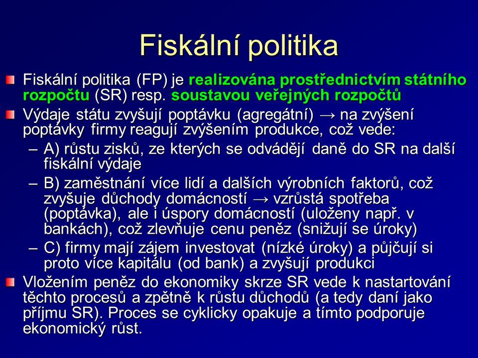 Fiskální politika Fiskální politika (FP) je realizována prostřednictvím státního rozpočtu (SR) resp.