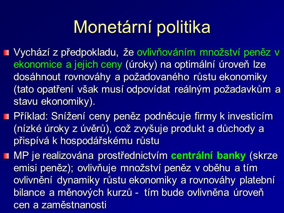 Monetární politika Vychází z předpokladu, že ovlivňováním množství peněz v ekonomice a jejich ceny (úroky) na optimální úroveň lze dosáhnout rovnováhy a požadovaného růstu ekonomiky (tato opatření však musí odpovídat reálným požadavkům a stavu ekonomiky).