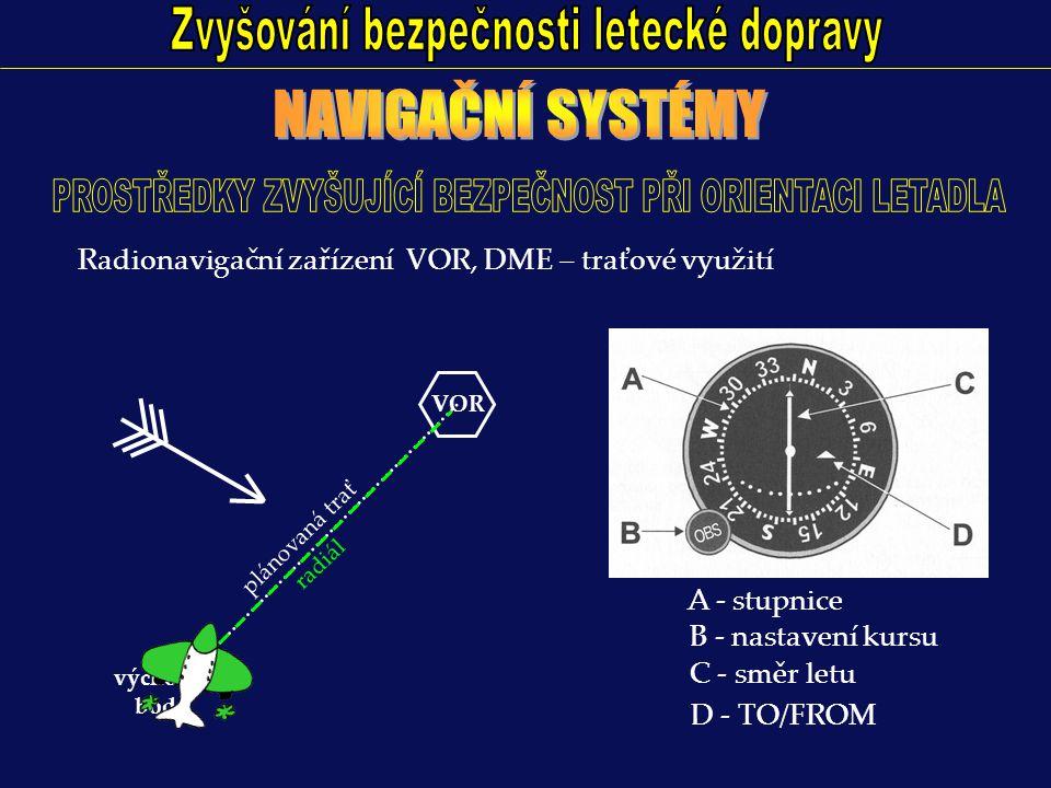 A - stupnice B - nastavení kursu C - směr letu D - TO/FROM Radionavigační zařízení VOR, DME – traťové využití výchozí bod plánovaná trať VOR radiál