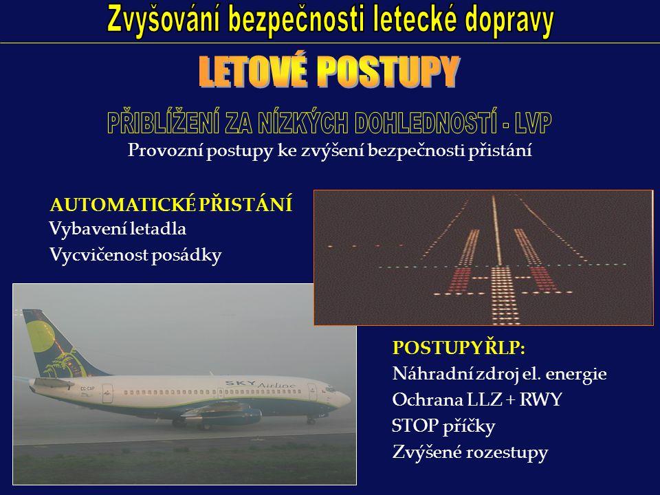 Provozní postupy ke zvýšení bezpečnosti přistání Vybavení letadla Ochrana LLZ + RWY Náhradní zdroj el.