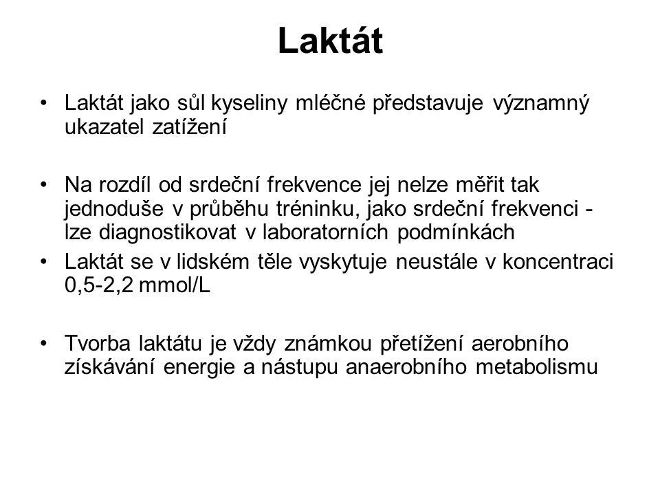 Laktát Laktát jako sůl kyseliny mléčné představuje významný ukazatel zatížení Na rozdíl od srdeční frekvence jej nelze měřit tak jednoduše v průběhu tréninku, jako srdeční frekvenci - lze diagnostikovat v laboratorních podmínkách Laktát se v lidském těle vyskytuje neustále v koncentraci 0,5-2,2 mmol/L Tvorba laktátu je vždy známkou přetížení aerobního získávání energie a nástupu anaerobního metabolismu