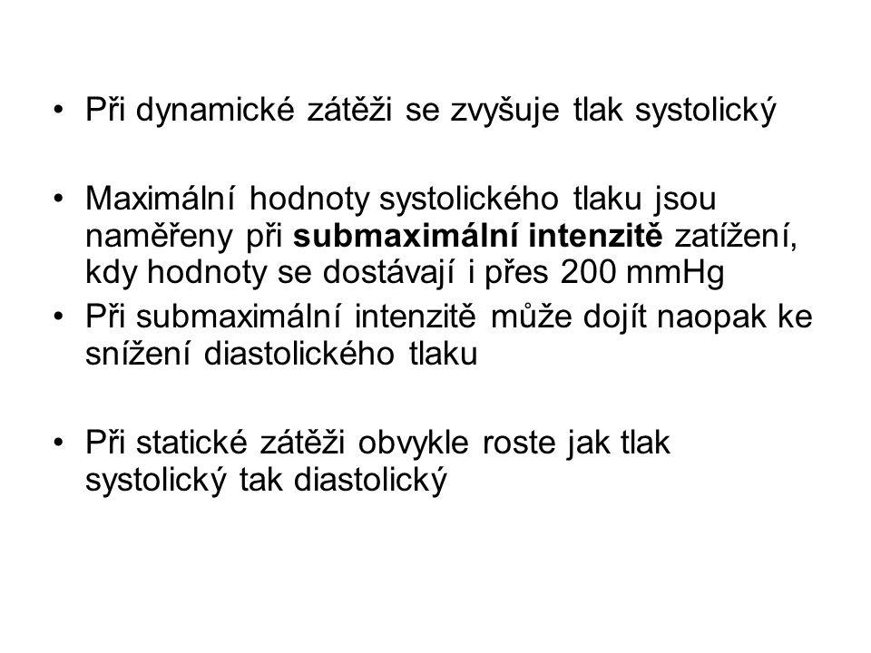 Při dynamické zátěži se zvyšuje tlak systolický Maximální hodnoty systolického tlaku jsou naměřeny při submaximální intenzitě zatížení, kdy hodnoty se dostávají i přes 200 mmHg Při submaximální intenzitě může dojít naopak ke snížení diastolického tlaku Při statické zátěži obvykle roste jak tlak systolický tak diastolický
