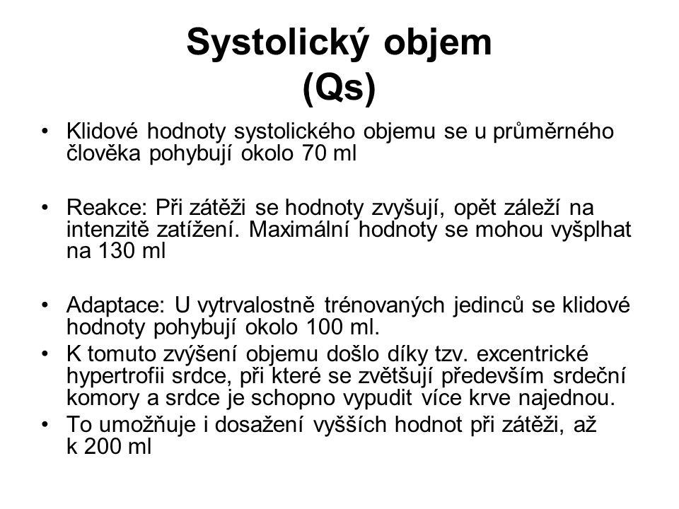 Systolický objem (Qs) Klidové hodnoty systolického objemu se u průměrného člověka pohybují okolo 70 ml Reakce: Při zátěži se hodnoty zvyšují, opět zál