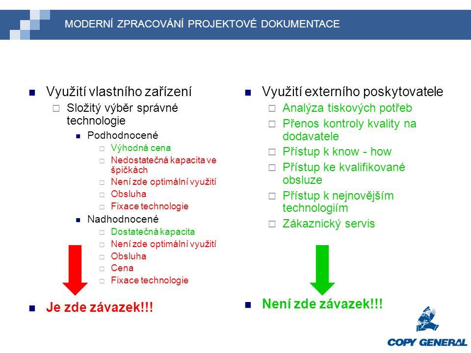 Využití vlastního zařízení  Složitý výběr správné technologie Podhodnocené  Výhodná cena  Nedostatečná kapacita ve špičkách  Není zde optimální vy