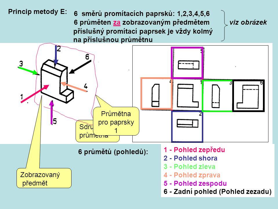 Princip metody E: 6 směrů promítacích paprsků: 1,2,3,4,5,6 6 průmětů (pohledů): 1 - Pohled zepředu 2 - Pohled shora 3 - Pohled zleva 4 - Pohled zprava