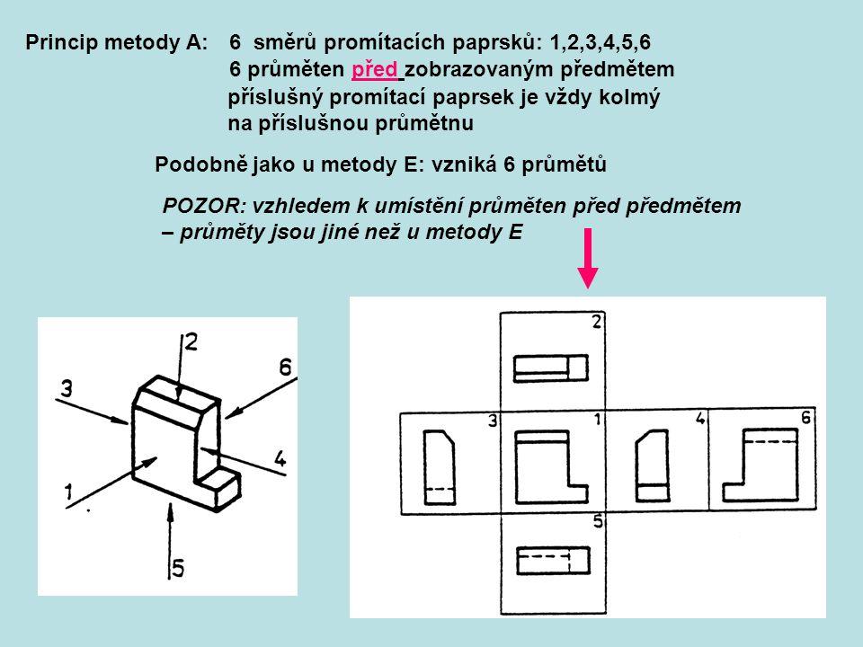 Princip metody A:6 směrů promítacích paprsků: 1,2,3,4,5,6 6 průměten před zobrazovaným předmětem příslušný promítací paprsek je vždy kolmý na příslušn