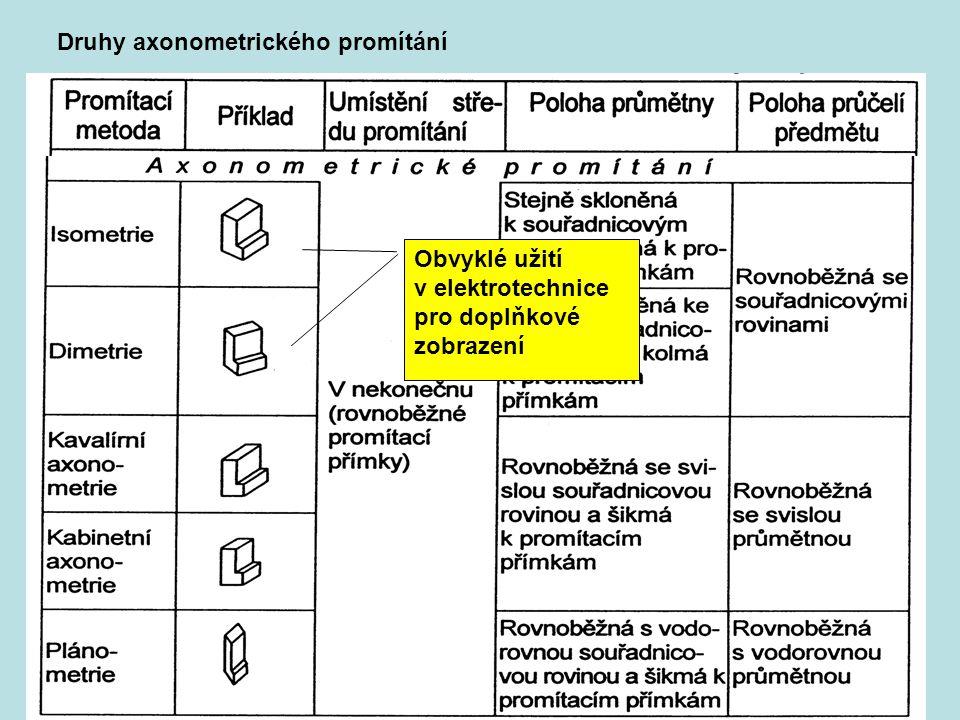 Závěr pro grafické dokumenty: Pravoúhlé promítání (metoda E a metoda A) normalizované jako hlavní výrazové prostředky pro zobrazení technických předmětů na výkresech a jako prostředek pro případné (nepovinné doplňkové zobrazení na výkresech, schématech a dalších dokumentech (Technické zprávy….) Axonometrické promítání určené jako prostředek pro případné (nepovinné) doplňkové zobrazení na výkresech, schématech a a dalších dokumentech (Technické zprávy….)