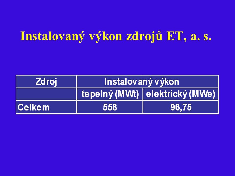 Instalovaný výkon zdrojů ET, a. s.