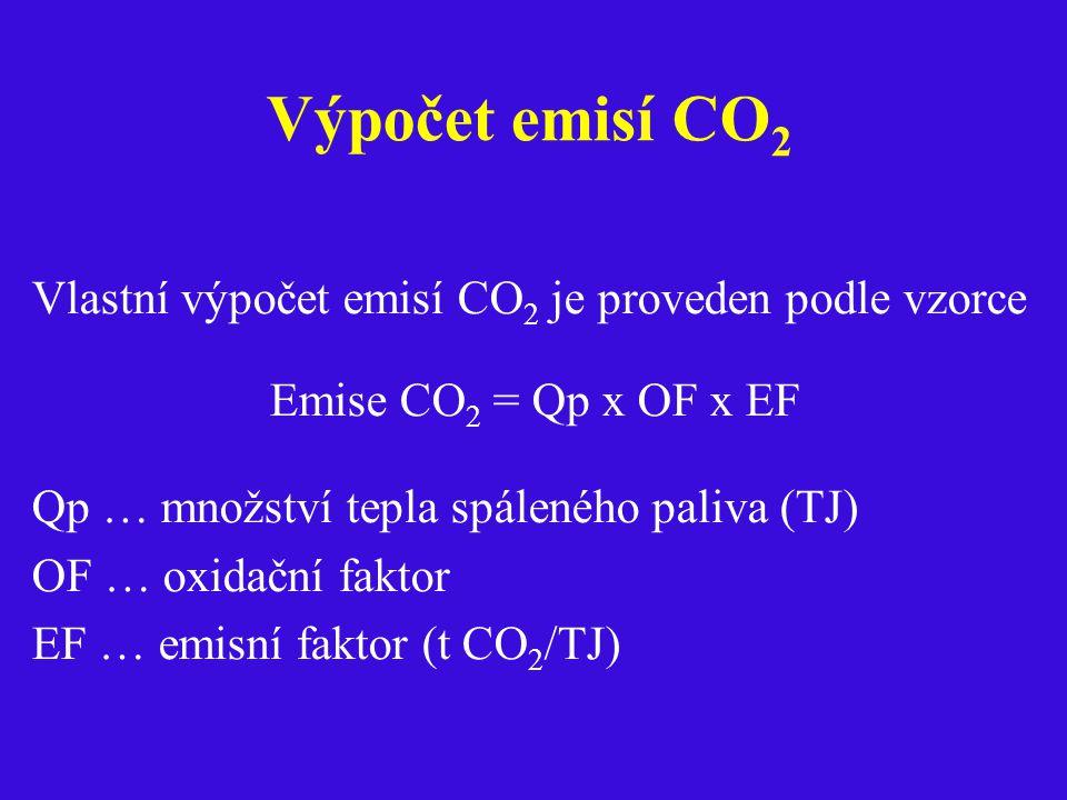 Výpočet emisí CO 2 Vlastní výpočet emisí CO 2 je proveden podle vzorce Emise CO 2 = Qp x OF x EF Qp … množství tepla spáleného paliva (TJ) OF … oxidační faktor EF … emisní faktor (t CO 2 /TJ)
