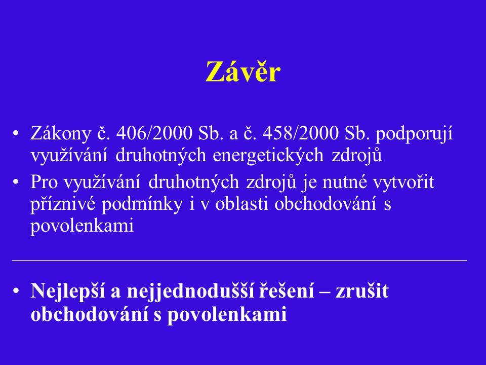 Závěr Zákony č. 406/2000 Sb. a č. 458/2000 Sb.