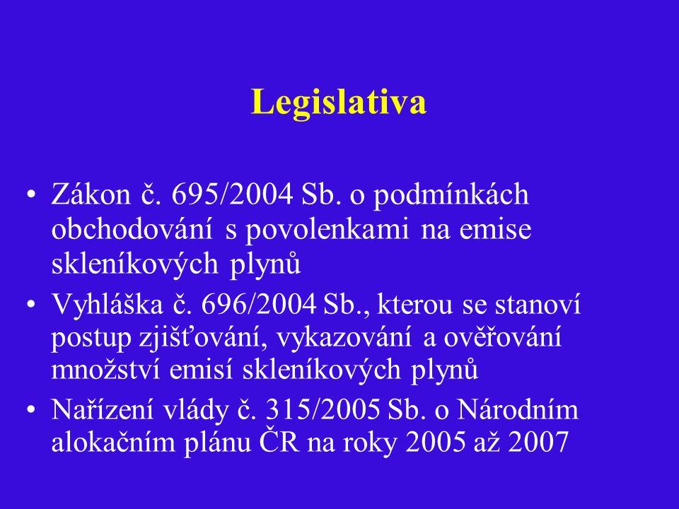 Legislativa Zákon č. 695/2004 Sb.